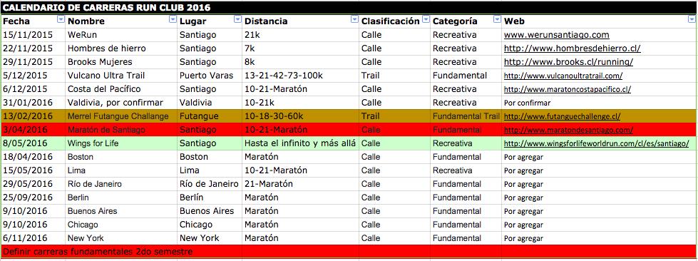 calendario-carreras